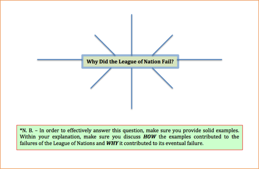 why nations fail chapter 5 Why did the league of nations fail in the 1930s why did the league of nations fail in the 1930s why nations fail - chapter 5 summary.